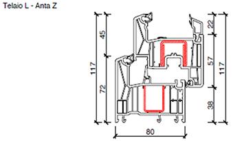 sezione finestra fontanot